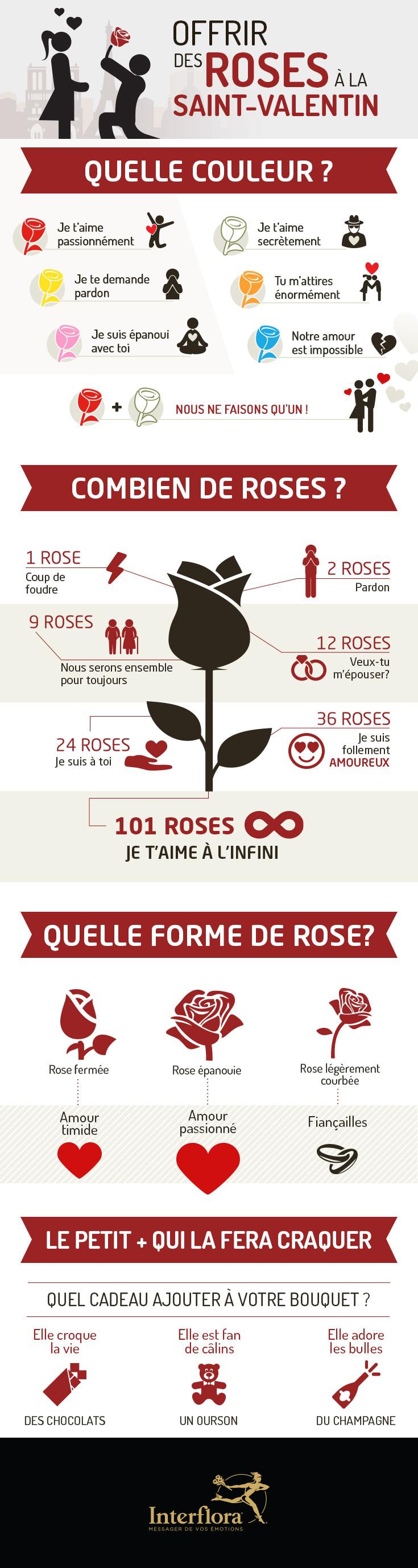 100 Fantastique Conseils Offrir Des Roses Combien